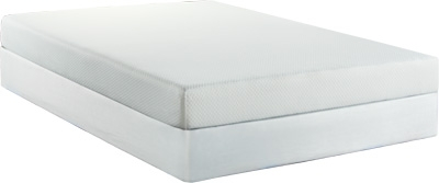 memory foam mattress addthis sharing sidebar laneplush mattress twin premier