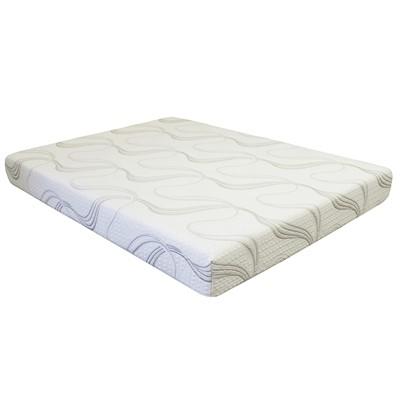 Bunk Bed Mattress Buying Guide
